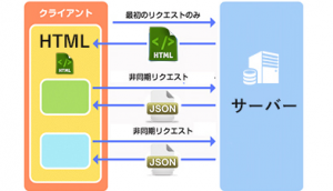 html5gyoumu-image06